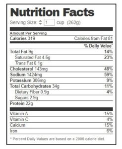 shrimp risotto Nutrition